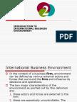 Intrnational Business Environment