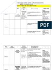 Rancangan-Tahunan-Kssr-Tahun-2-Dst.doc