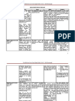 34627587 Constitutional Law Case Digest Matrix Set 2