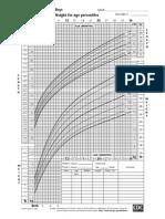 Growth Charts (kurva pertumbuhan anak CDC-NCHS)