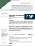 Différence entre fibre optique mutimode et fibre optique monomode — Bienvenue su