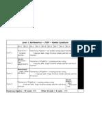 2009 Kowhai Maths Plan