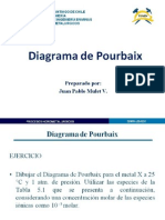 AYUDANTIA POURBAIX