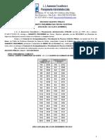 Gabarito Preliminar Processo Seletivo Itapecuru Mirim(1)