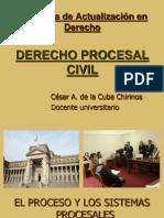 Derecho Procesal Civil - UNIDAD I