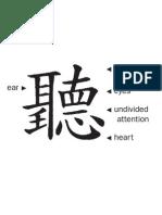 Manadarin Symbol for Listen
