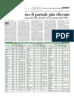 ItaliaOggi 12.01.2012.PDF