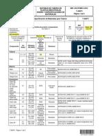 Nrf-032-Pemex-2012 Aire de Planta Ac 150# Rf T-A06t1