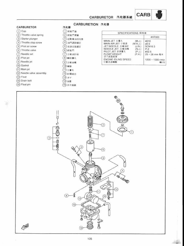 Yamaha Tzm 150 Manual Part8