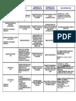 Tabela - Remédios Constitucionais