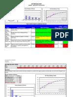 Templ - Excel - SimpleDash