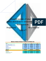 financial analysis of Askari Commercial Bank Ltd