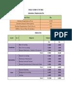 Vorlesungsverzeichnis wwu