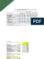 Trabajo Excel central