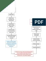 Patofisiologi SInusitis