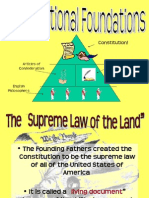 Anatomy Of Constitution Lesson Article Two Of The United States