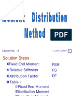 Moment Distribution Method