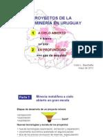 Megaminería en Uruguay