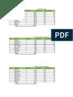 Audit Calculations for TDS & Interests