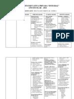 Cartel de Contenidos de Quimica Integral