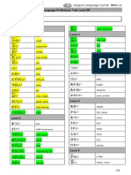 Adjectives for Japanese Language Proficiency Test Level N1
