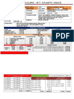 Ships Particulars AGR-New.doc