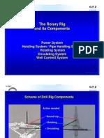 3_Rotary_Rig.pdf
