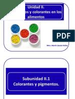 Unidad II Pigm.color.alimen
