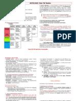 résumé de tissu épithélial et tissu conjonctif By AbdelAziz Agoumi