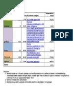 Green Tariff for Solars in 2013