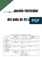 Programación Curricular 3 años-2012
