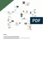 Chan Sook- Learner Web 2.0 ePortfolio Mindmap/Design