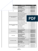 Required Documents for LRA 1