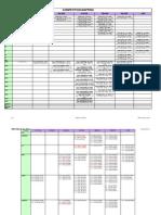 Comp Analysis Feb Mar09