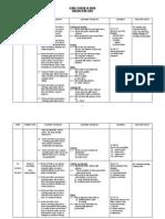 Yearly Scheme of Work English Year 3 Kssr 2014