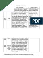 Planificación    2014 TECNOLOGIA