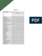 Tabela de Tempo Padrão de Serviços FORD_Eletrônico-elétrica