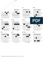 Guitar Chords Root Note D
