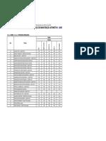 Tabela de Tempo  Padrão de Serviços HONDA_Tapeçaria-vidraçaria