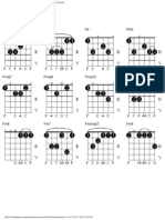Guitar Chords Root Note F