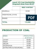 Presentation on Coal Requirement and Scenario