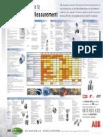 Process Flow Measurement Chart