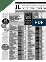 Top 300 Companii - 2011