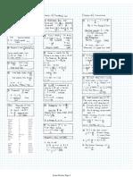 Exam Formula