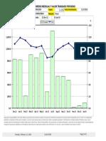 Mercado Secundario Bonos Deuda Administrativa