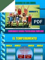 PSIFAM3