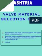 Materilas  Guide