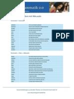 Liste Verben Mit Akkusativ2