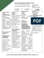 International Business Management - BA9209 (1)