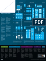 Windows Azure Poster